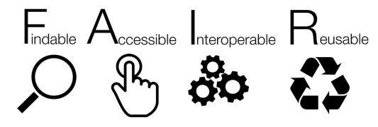 FAIR_data_principles